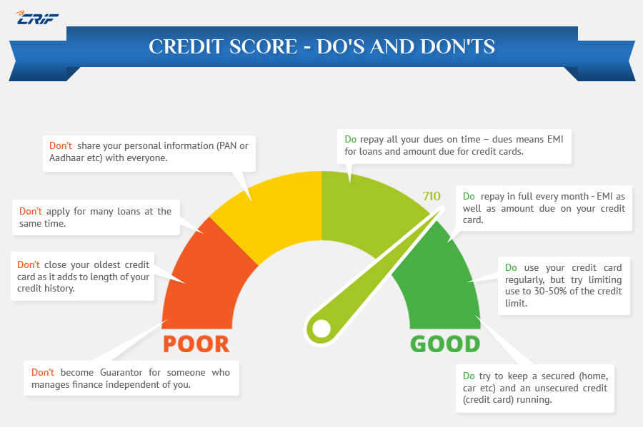 DO's and DONT's for Customers related to Credit Score